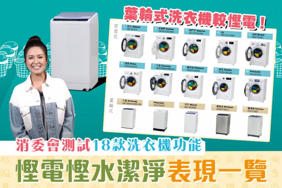 【消委會報告】洗衣機型號大比併 難以同時慳電慳水